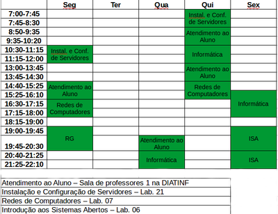 Horários - 2014.1